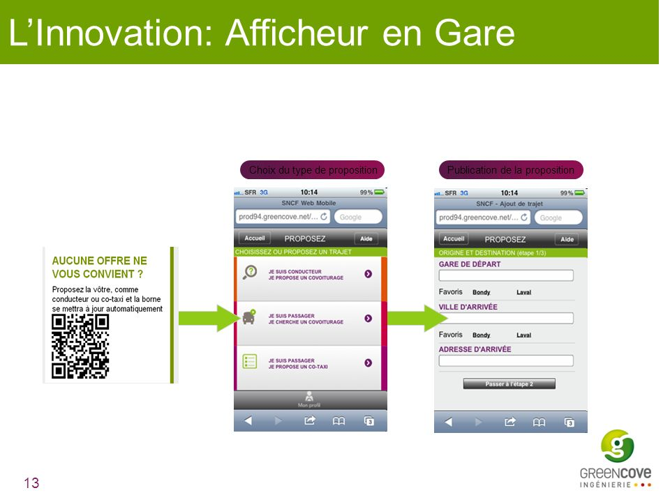 L'Innovation: Afficheur en Gare