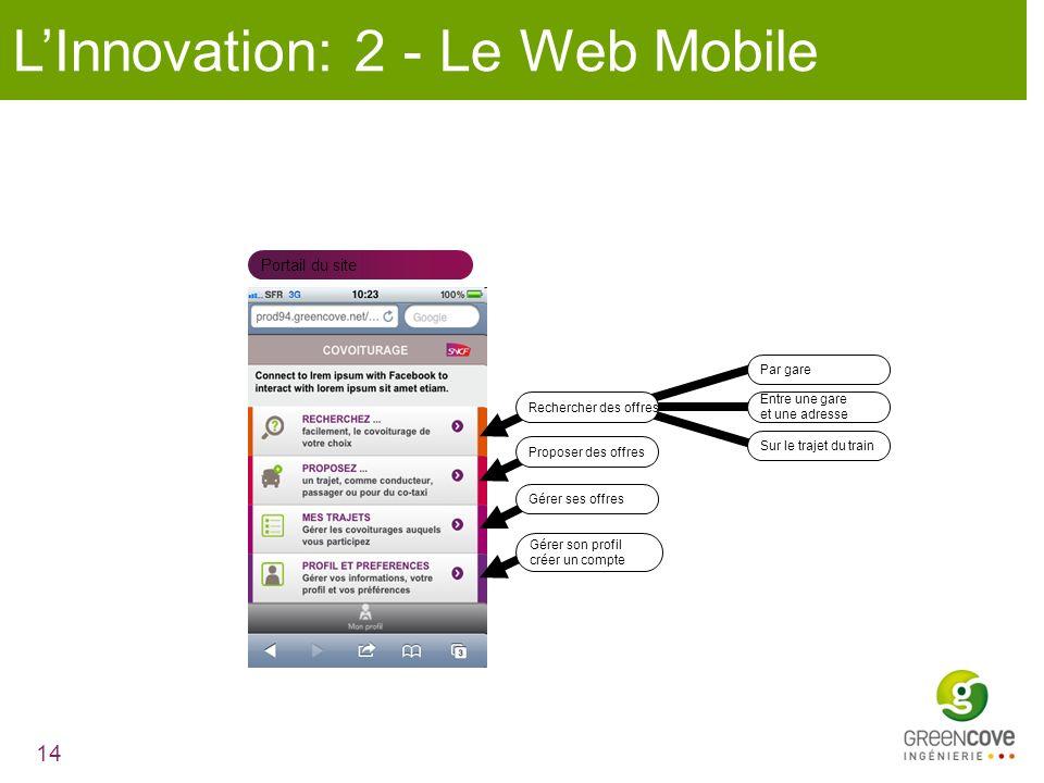 L'Innovation: 2 - Le Web Mobile