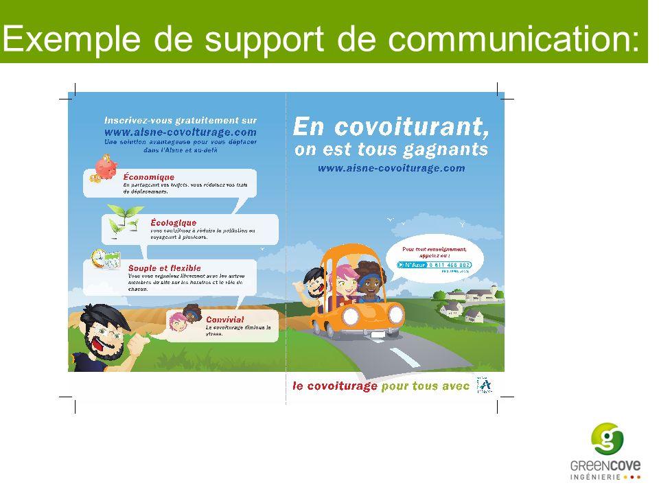 Exemple de support de communication:
