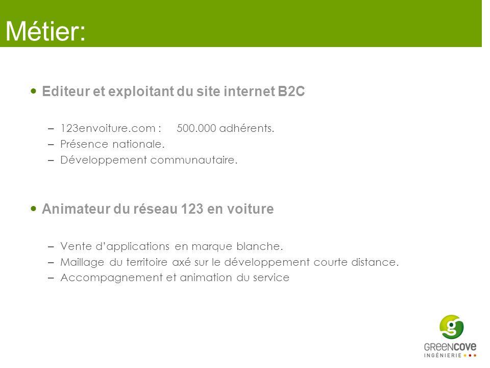Métier: Editeur et exploitant du site internet B2C