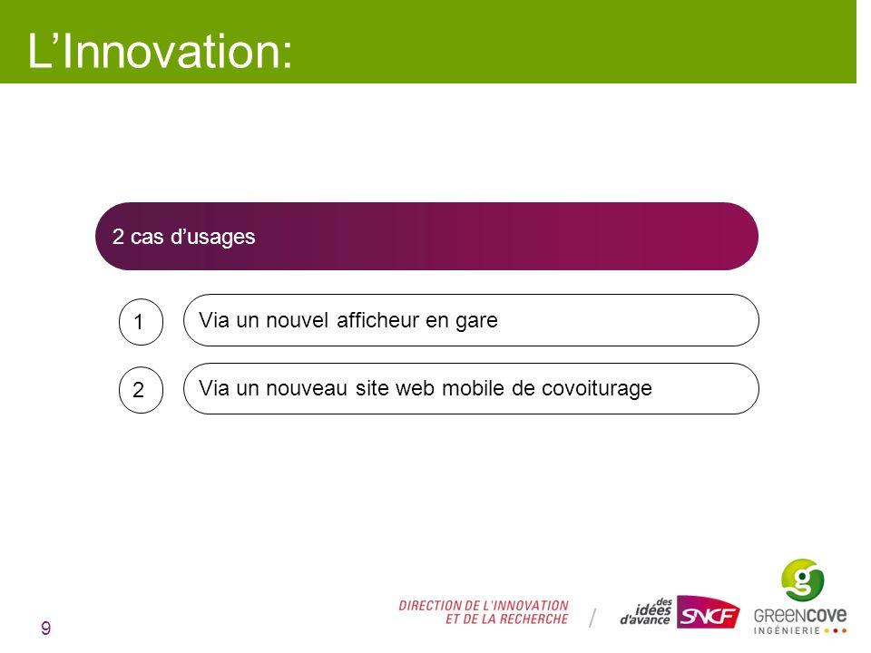 L'Innovation: 2 cas d'usages 1 Via un nouvel afficheur en gare 2