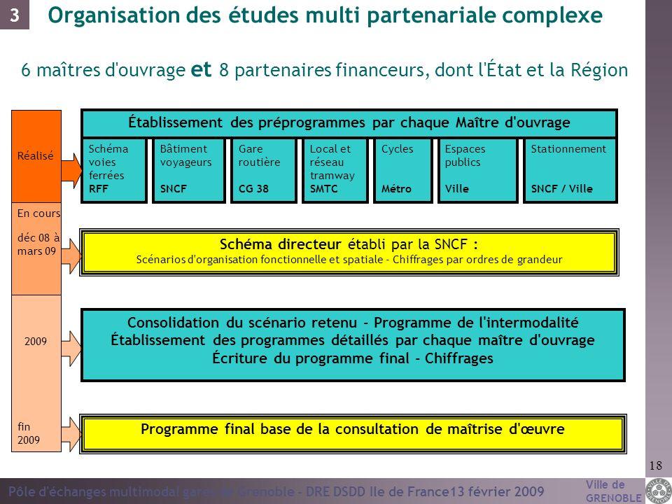 3Organisation des études multi partenariale complexe 6 maîtres d ouvrage et 8 partenaires financeurs, dont l État et la Région.