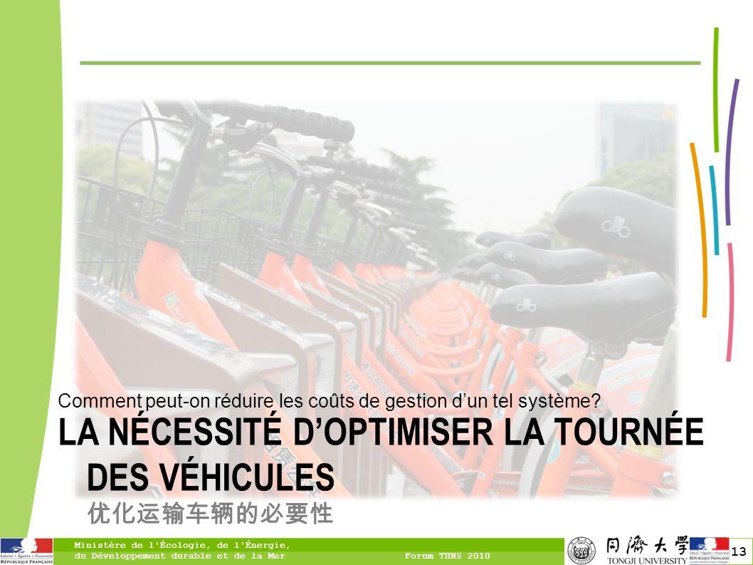 LA NÉCESSITÉ D'OPTIMISER LA TOURNÉE DES VÉHICULES 优化运输车辆的必要性