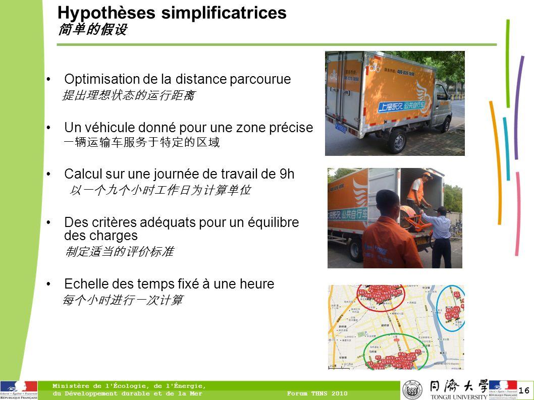 Hypothèses simplificatrices 简单的假设