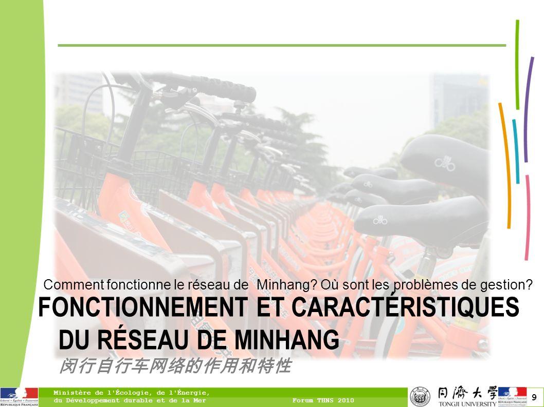 FONCTIONNEMENT ET CARACTÉRISTIQUES DU RÉSEAU DE MINHANG 闵行自行车网络的作用和特性