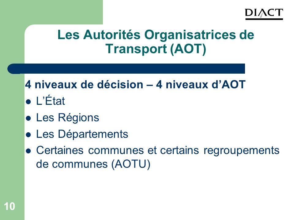 Les Autorités Organisatrices de Transport (AOT)