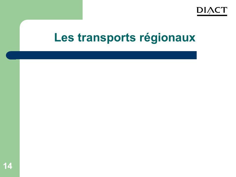 Les transports régionaux