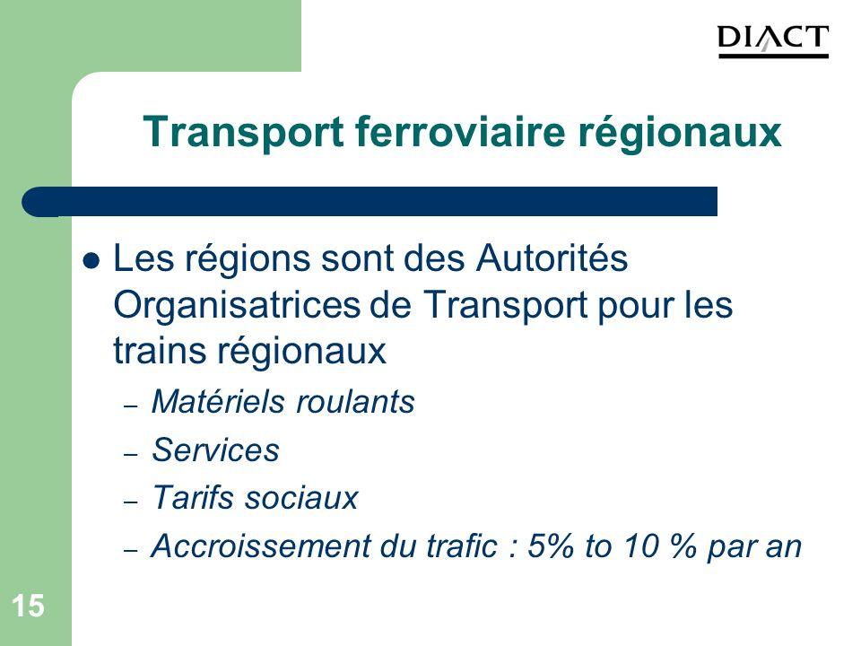 Transport ferroviaire régionaux
