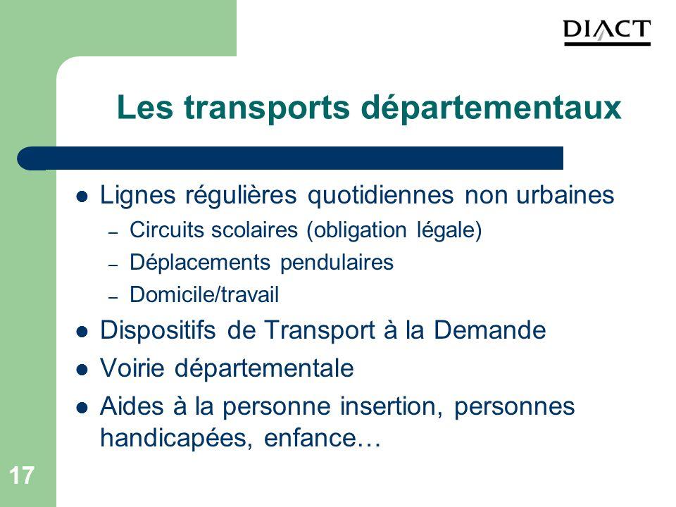Les transports départementaux