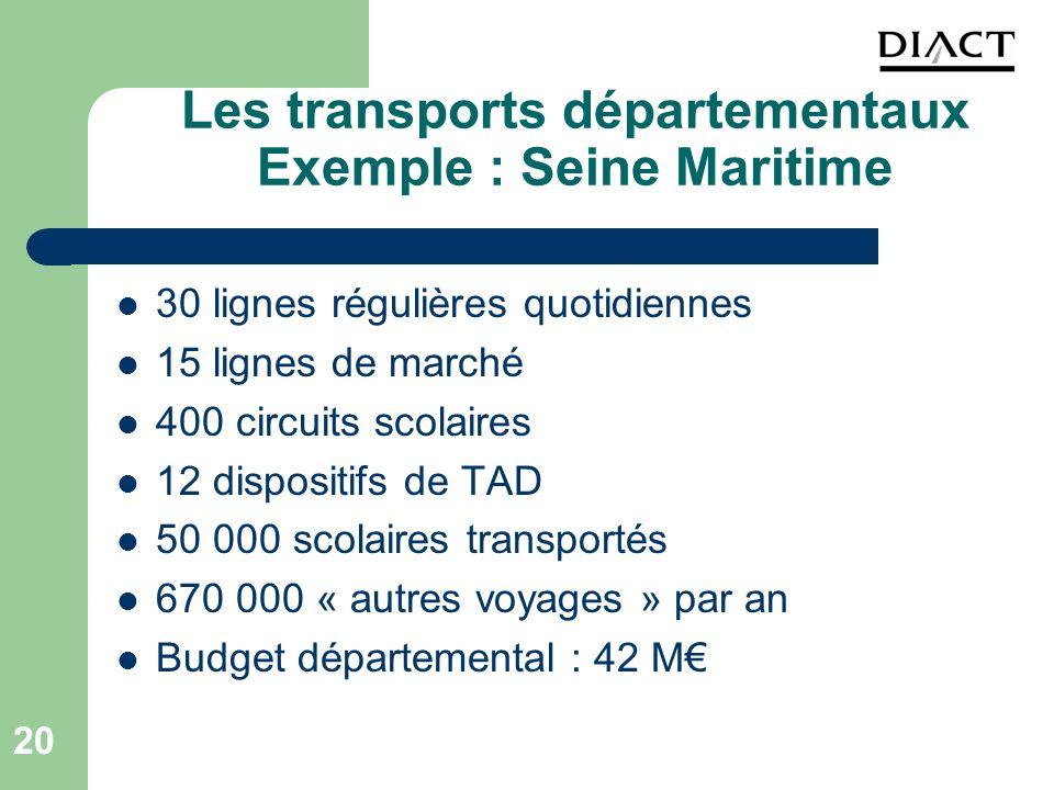 Les transports départementaux Exemple : Seine Maritime
