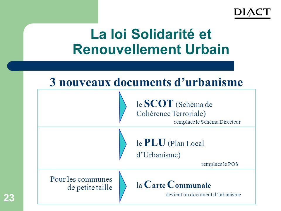 La loi Solidarité et Renouvellement Urbain