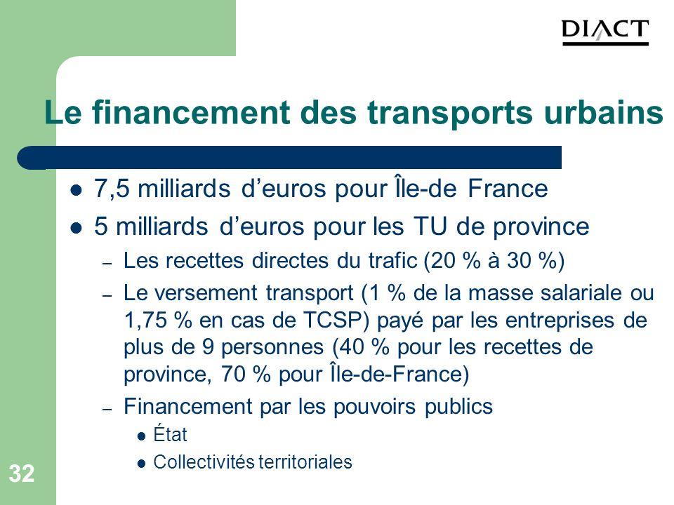 Le financement des transports urbains