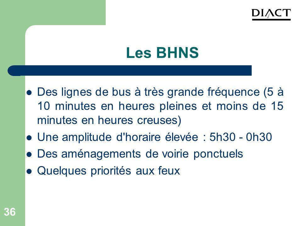 Les BHNS Des lignes de bus à très grande fréquence (5 à 10 minutes en heures pleines et moins de 15 minutes en heures creuses)