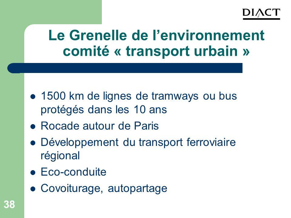 Le Grenelle de l'environnement comité « transport urbain »