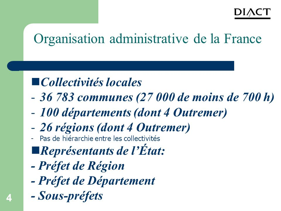 Organisation administrative de la France