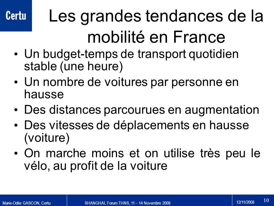 Les grandes tendances de la mobilité en France