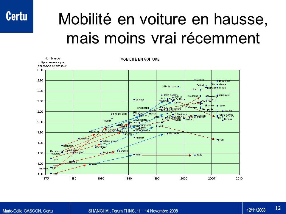 Mobilité en voiture en hausse, mais moins vrai récemment
