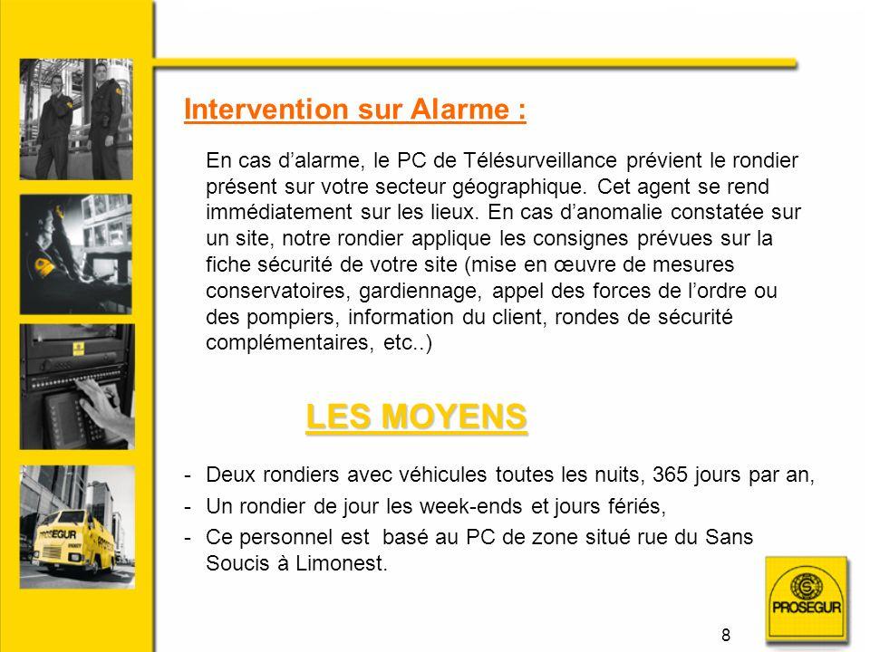 LES MOYENS Intervention sur Alarme :