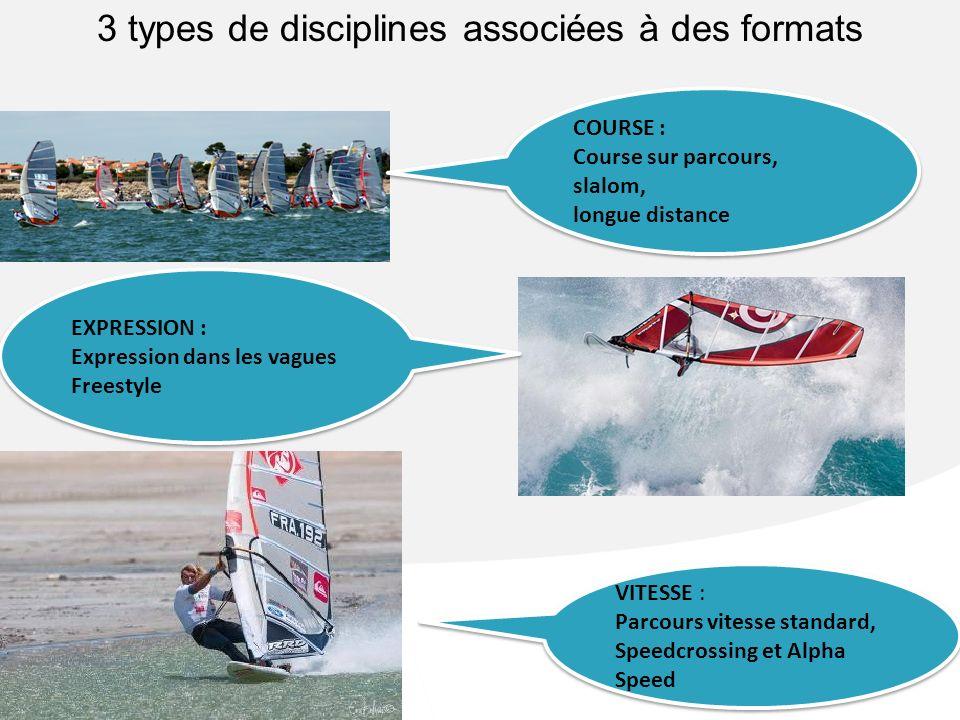 3 types de disciplines associées à des formats