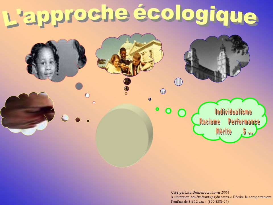 L approche écologique Individualisme Racisme Performance Mérite $ ...