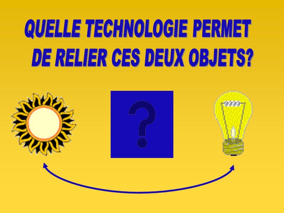 QUELLE TECHNOLOGIE PERMET DE RELIER CES DEUX OBJETS