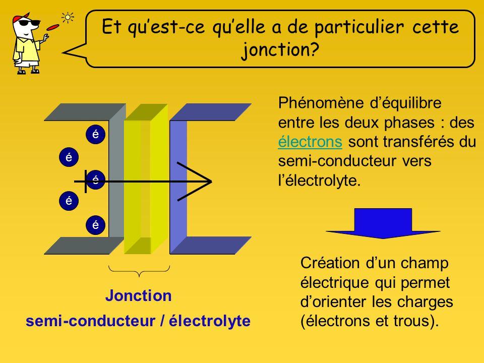 semi-conducteur / électrolyte