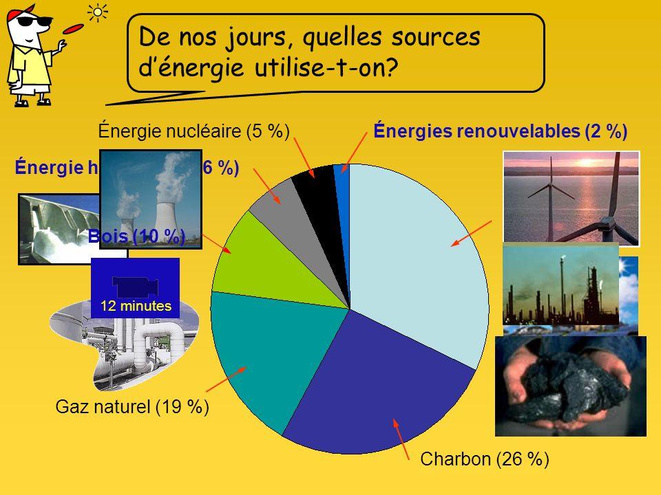 De nos jours, quelles sources d'énergie utilise-t-on