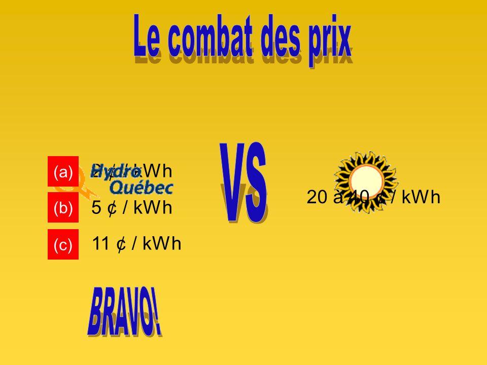 Le combat des prix VS BRAVO! 2 ¢ / kWh 5 ¢ / kWh 20 à 40 ¢ / kWh