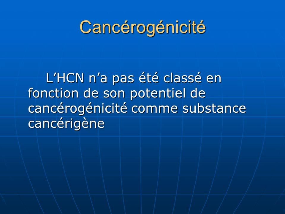 CancérogénicitéL'HCN n'a pas été classé en fonction de son potentiel de cancérogénicité comme substance cancérigène.