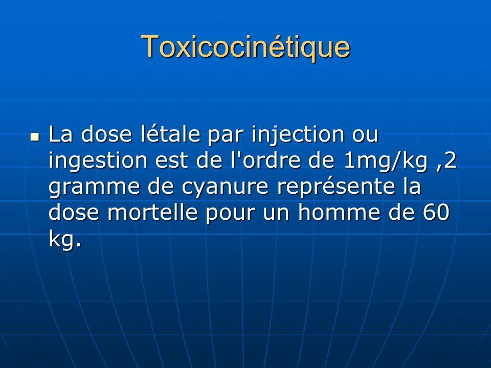 Toxicocinétique