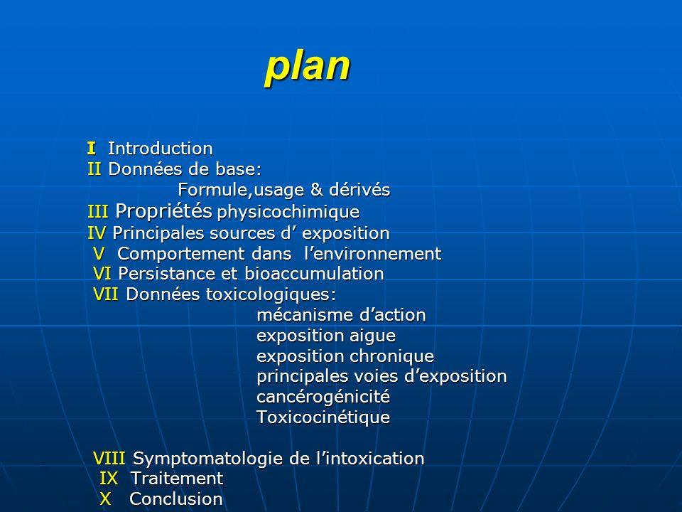 plan I Introduction II Données de base: Formule,usage & dérivés