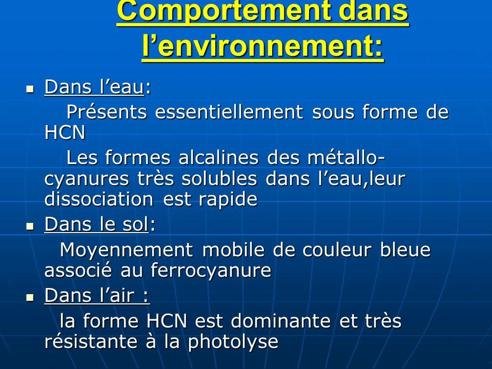Comportement dans l'environnement: