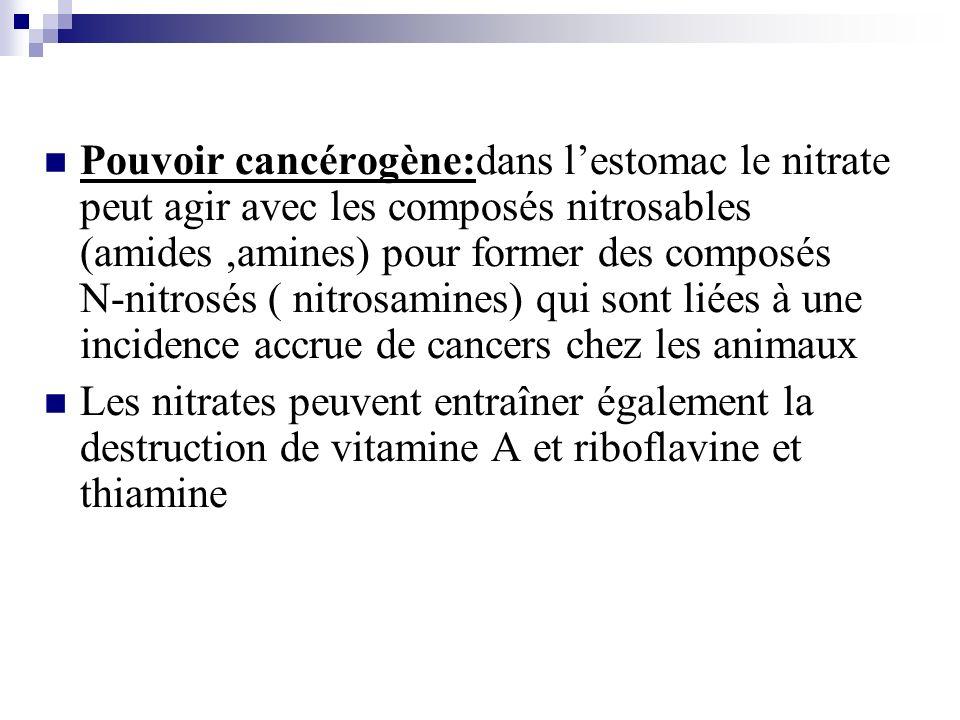 Pouvoir cancérogène:dans l'estomac le nitrate peut agir avec les composés nitrosables (amides ,amines) pour former des composés N-nitrosés ( nitrosamines) qui sont liées à une incidence accrue de cancers chez les animaux