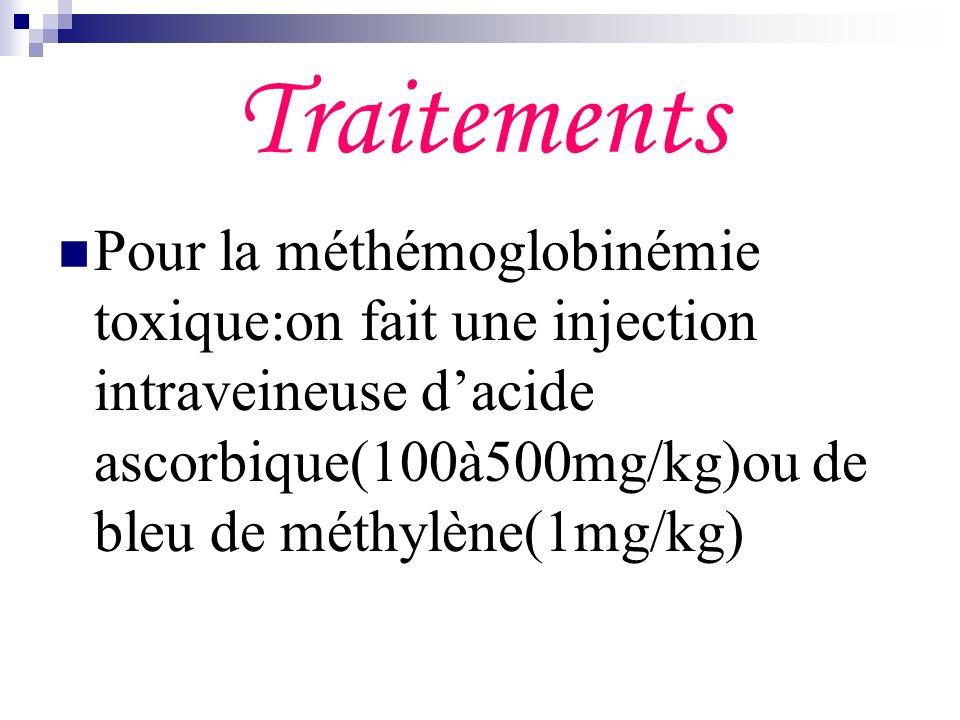 Traitements Pour la méthémoglobinémie toxique:on fait une injection intraveineuse d'acide ascorbique(100à500mg/kg)ou de bleu de méthylène(1mg/kg)
