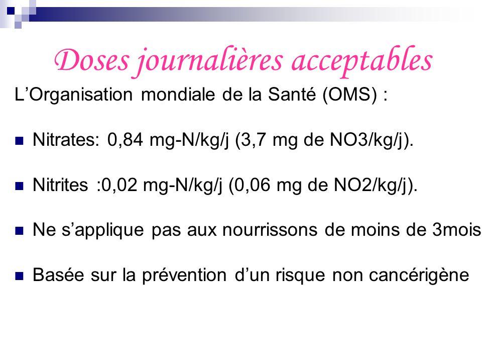 Doses journalières acceptables