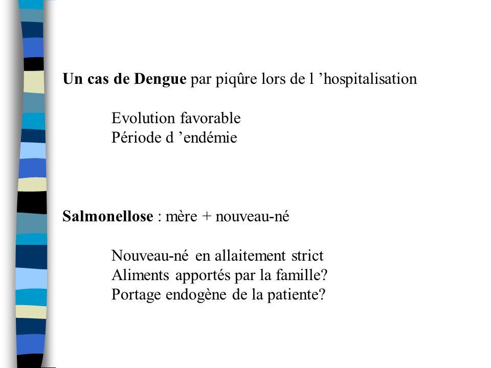 Un cas de Dengue par piqûre lors de l 'hospitalisation