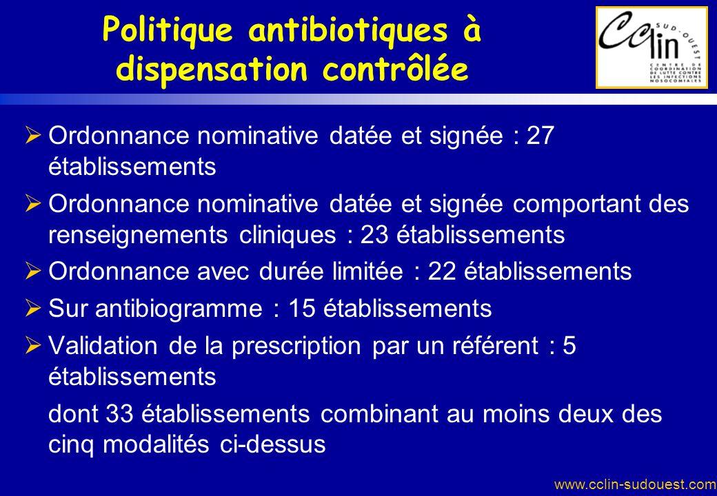 Politique antibiotiques à dispensation contrôlée