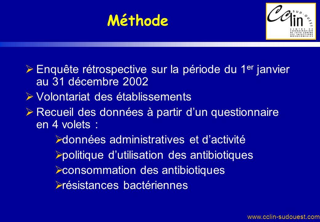 Méthode Enquête rétrospective sur la période du 1er janvier au 31 décembre 2002. Volontariat des établissements.