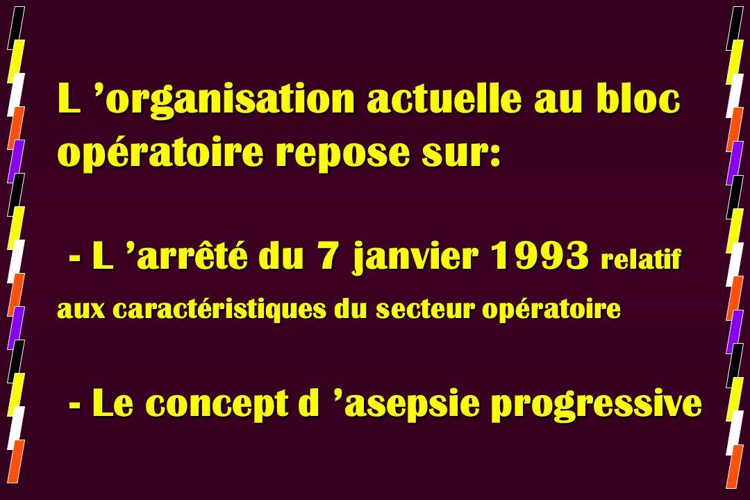 L 'organisation actuelle au bloc opératoire repose sur: - L 'arrêté du 7 janvier 1993 relatif aux caractéristiques du secteur opératoire - Le concept d 'asepsie progressive