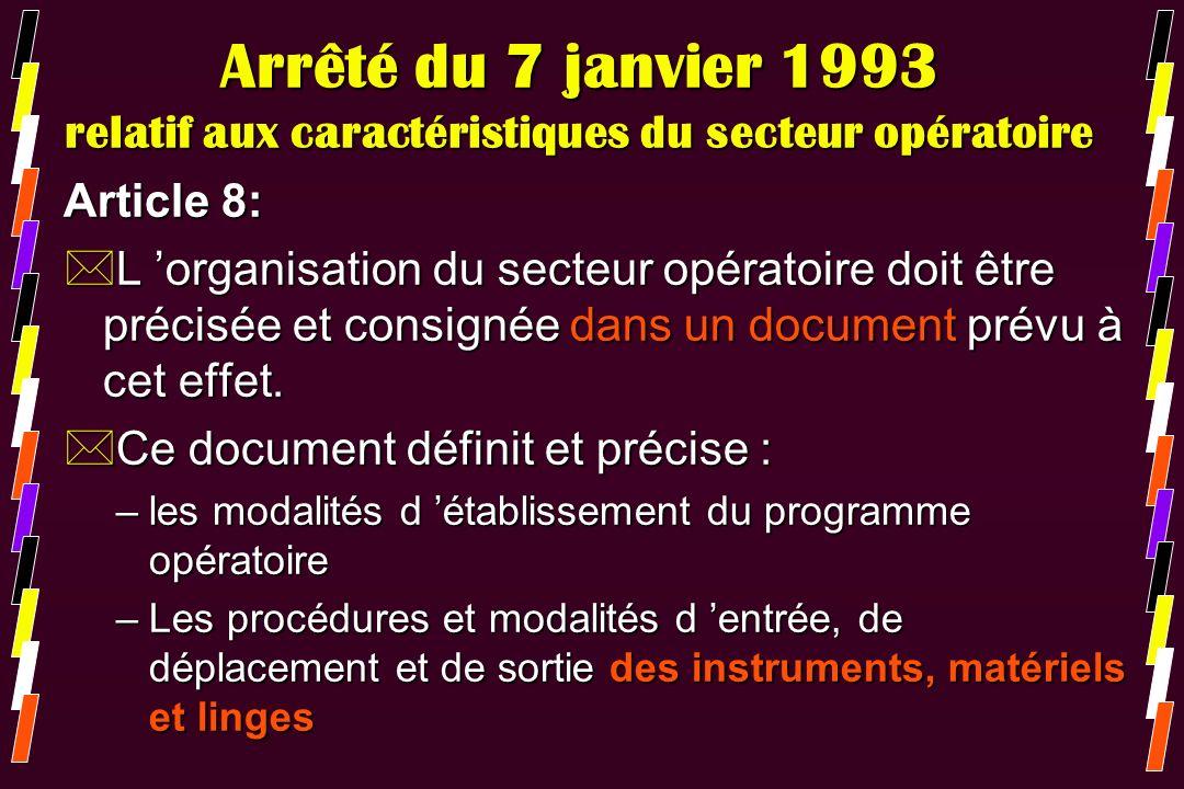 Arrêté du 7 janvier 1993 relatif aux caractéristiques du secteur opératoire