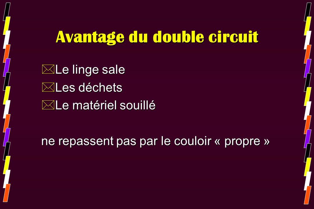 Avantage du double circuit