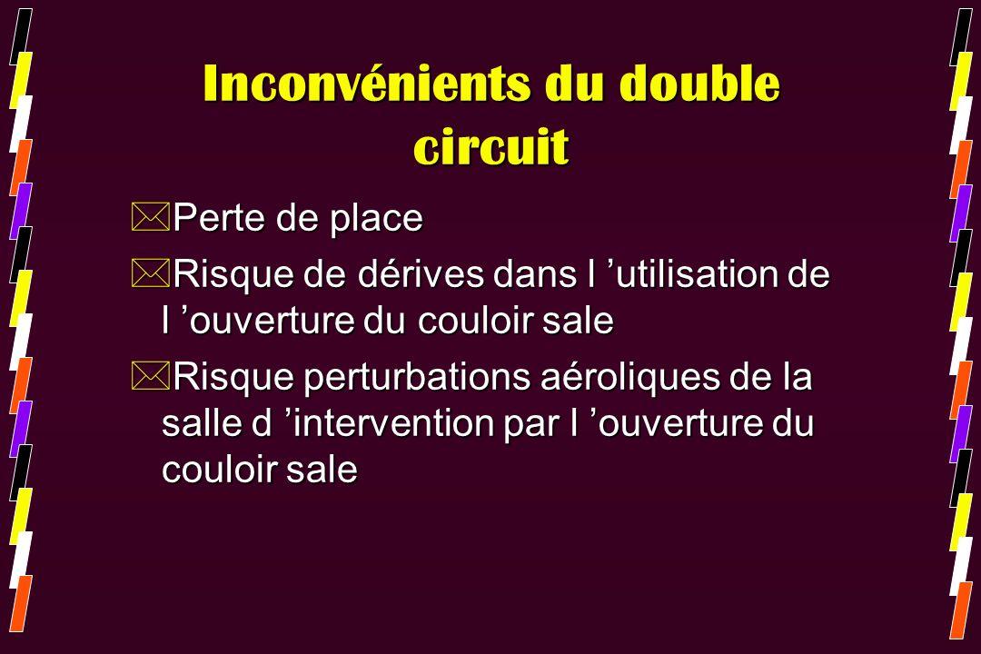 Inconvénients du double circuit