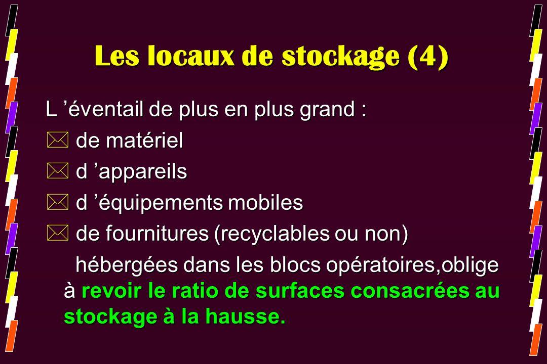 Les locaux de stockage (4)