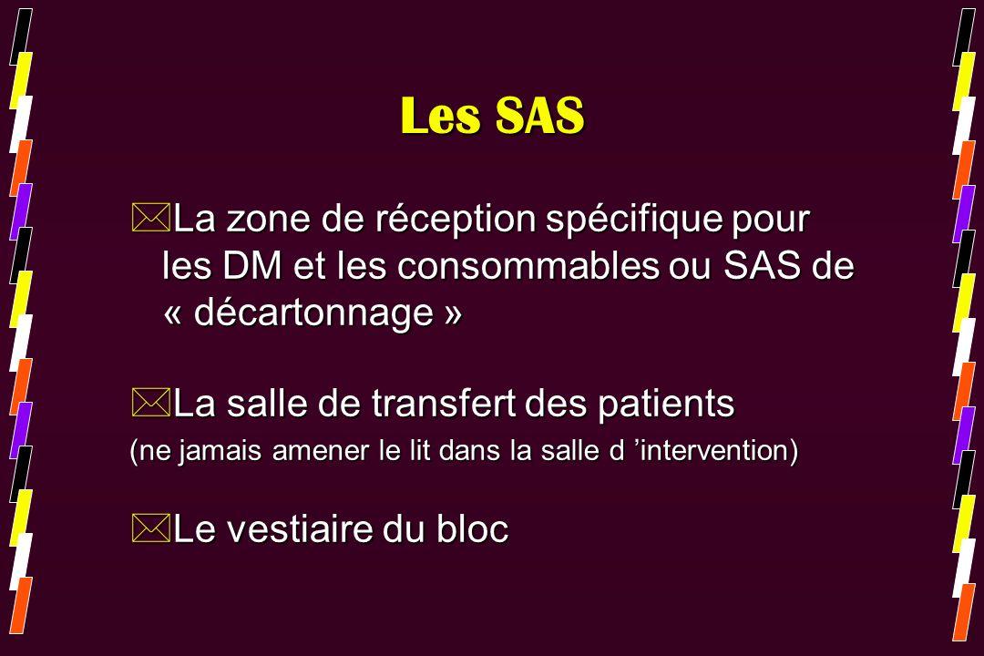 Les SAS La zone de réception spécifique pour les DM et les consommables ou SAS de « décartonnage » La salle de transfert des patients.