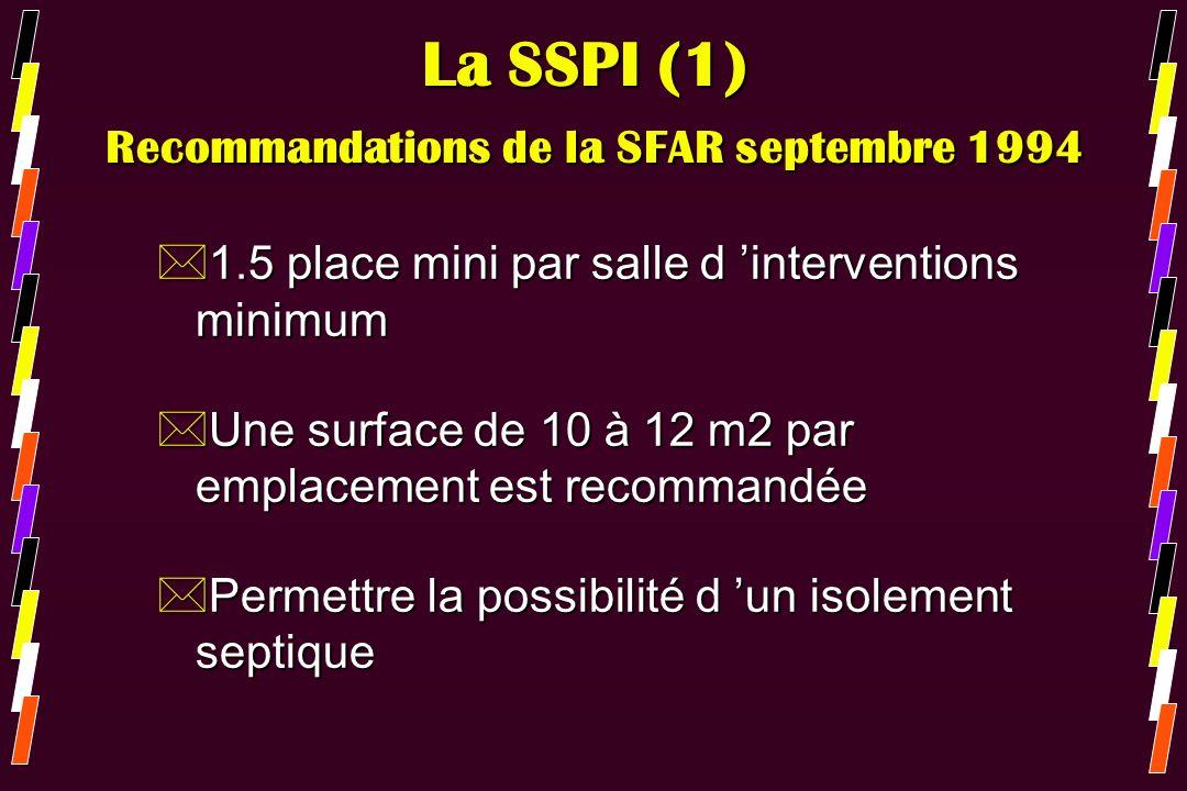 La SSPI (1) Recommandations de la SFAR septembre 1994