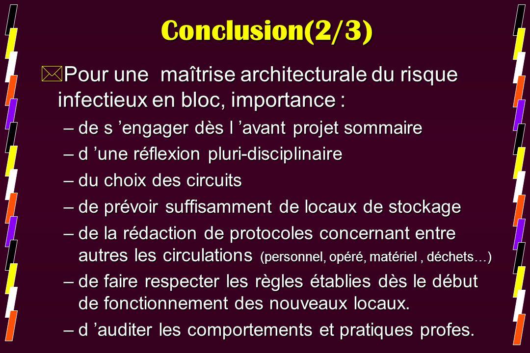 Conclusion(2/3) Pour une maîtrise architecturale du risque infectieux en bloc, importance : de s 'engager dès l 'avant projet sommaire.