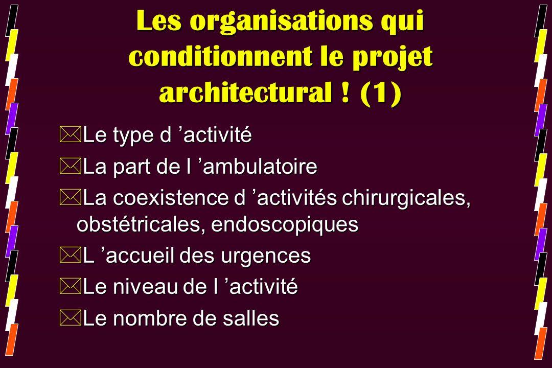 Les organisations qui conditionnent le projet architectural ! (1)