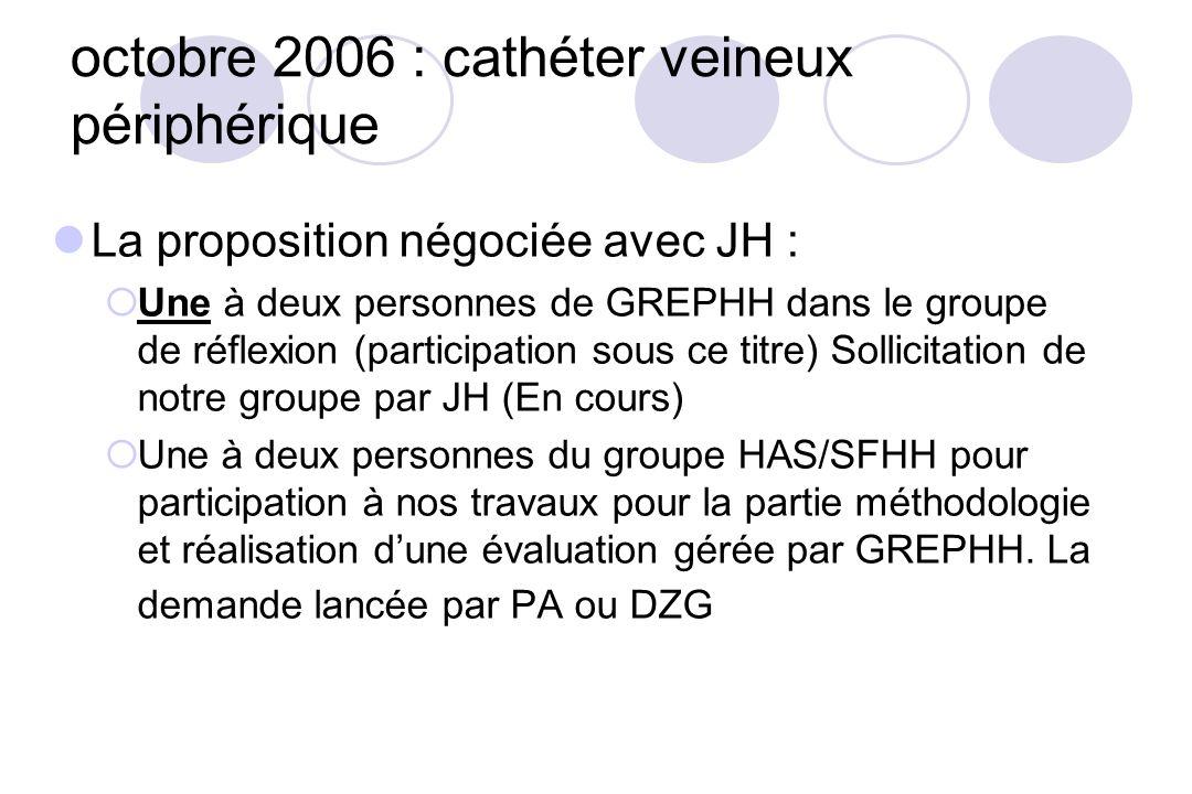octobre 2006 : cathéter veineux périphérique