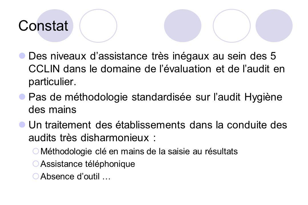 Constat Des niveaux d'assistance très inégaux au sein des 5 CCLIN dans le domaine de l'évaluation et de l'audit en particulier.