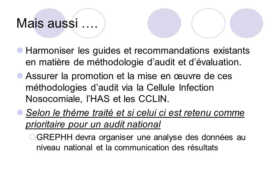 Mais aussi …. Harmoniser les guides et recommandations existants en matière de méthodologie d'audit et d'évaluation.